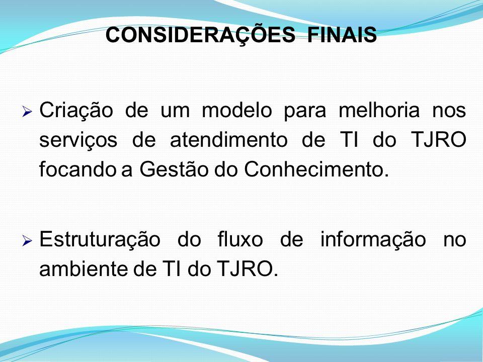 CONSIDERAÇÕES FINAIS Criação de um modelo para melhoria nos serviços de atendimento de TI do TJRO focando a Gestão do Conhecimento.