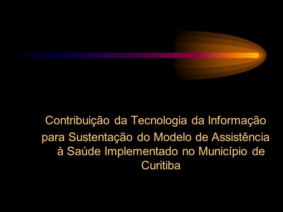 Contribuição da Tecnologia da Informação