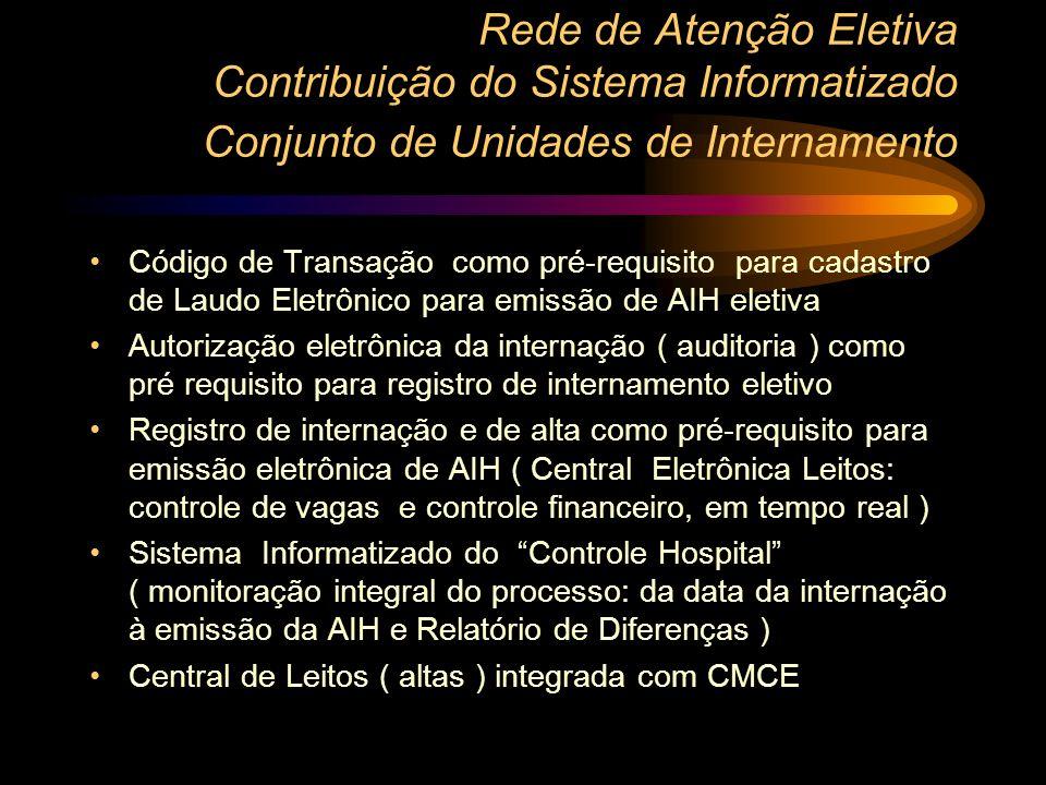 Rede de Atenção Eletiva Contribuição do Sistema Informatizado Conjunto de Unidades de Internamento