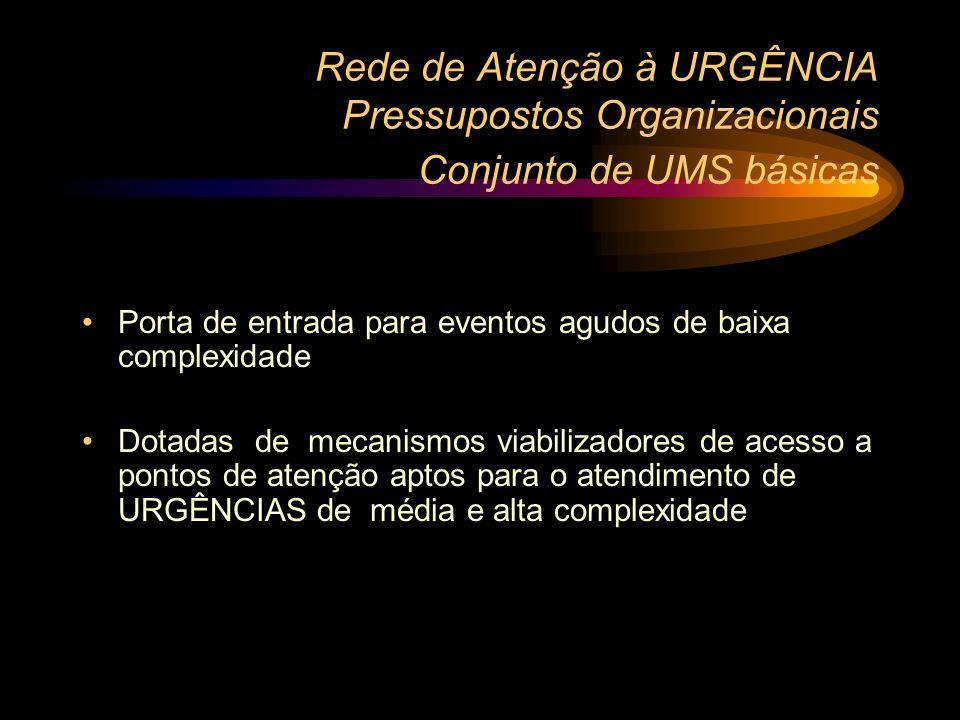 Rede de Atenção à URGÊNCIA Pressupostos Organizacionais Conjunto de UMS básicas