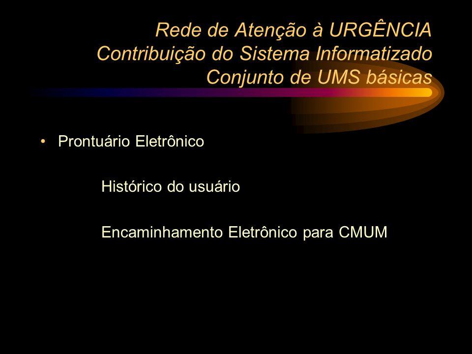 Rede de Atenção à URGÊNCIA Contribuição do Sistema Informatizado Conjunto de UMS básicas
