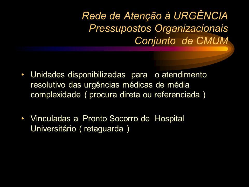 Rede de Atenção à URGÊNCIA Pressupostos Organizacionais Conjunto de CMUM