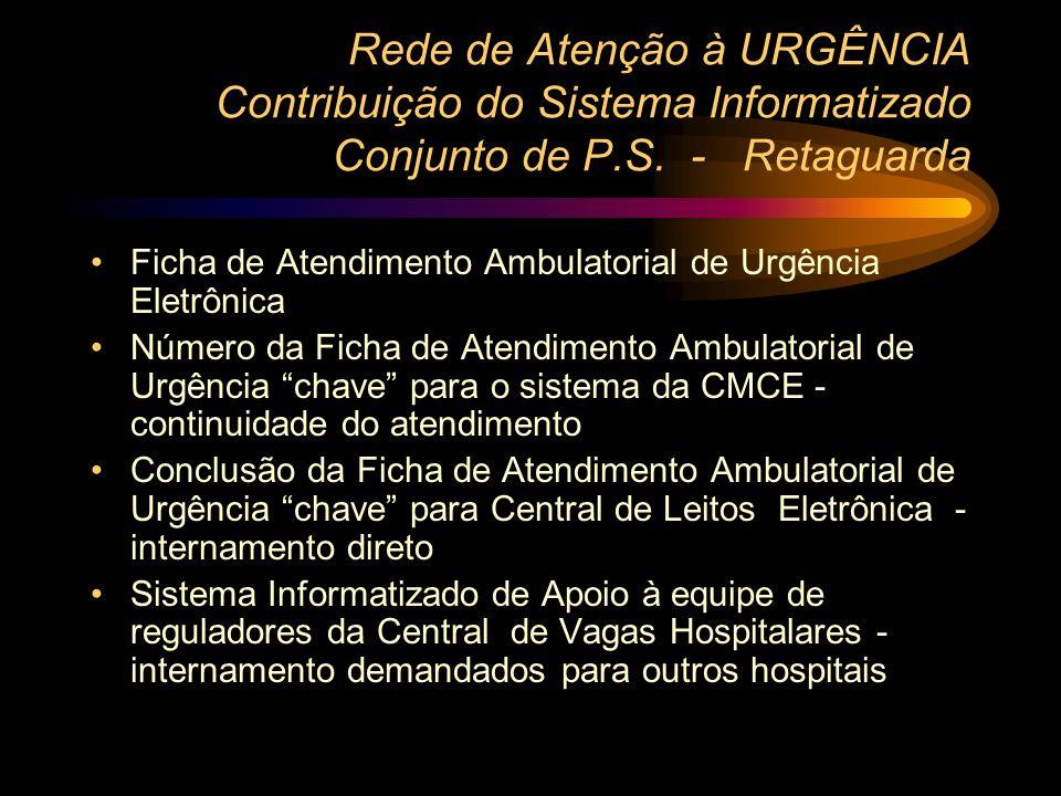 Rede de Atenção à URGÊNCIA Contribuição do Sistema Informatizado Conjunto de P.S. - Retaguarda