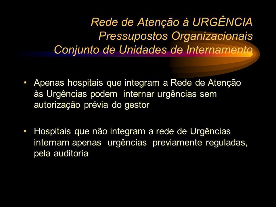 Rede de Atenção à URGÊNCIA Pressupostos Organizacionais Conjunto de Unidades de Internamento