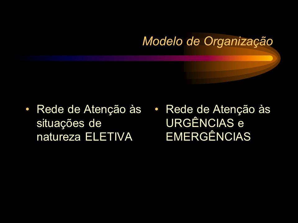 Modelo de Organização Rede de Atenção às situações de natureza ELETIVA