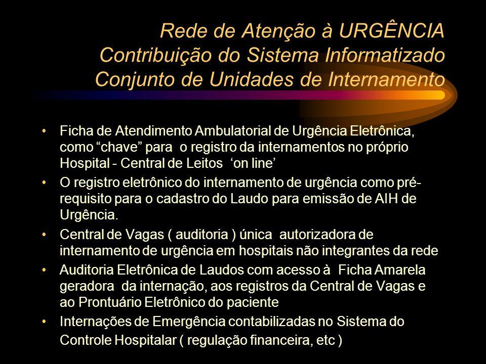 Rede de Atenção à URGÊNCIA Contribuição do Sistema Informatizado Conjunto de Unidades de Internamento