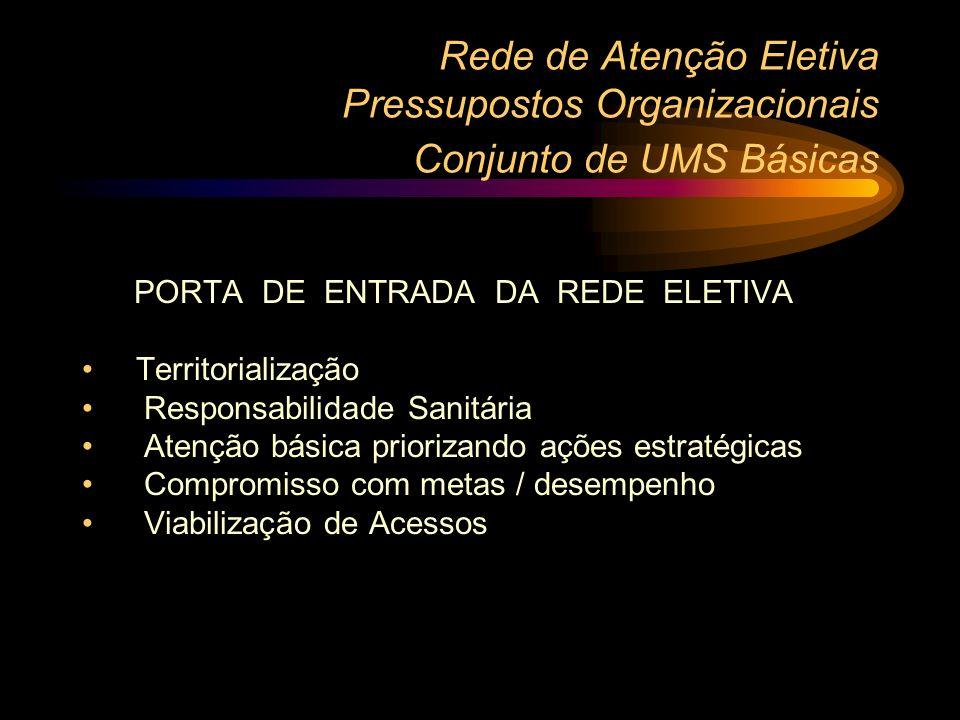 Rede de Atenção Eletiva Pressupostos Organizacionais Conjunto de UMS Básicas