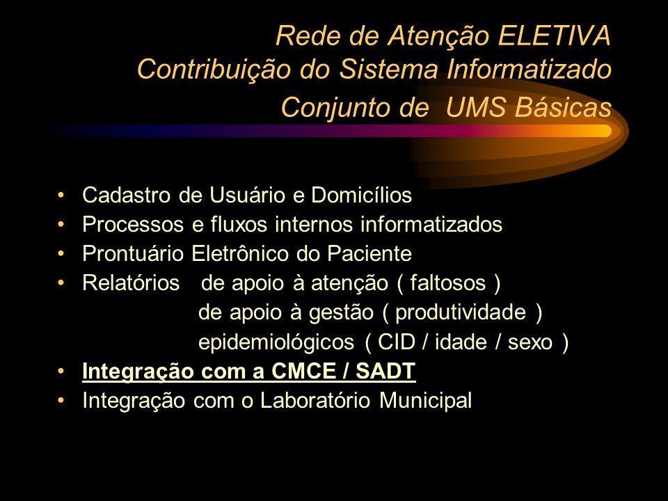 Rede de Atenção ELETIVA Contribuição do Sistema Informatizado Conjunto de UMS Básicas