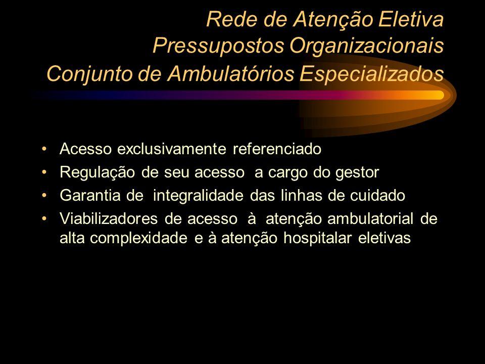 Rede de Atenção Eletiva Pressupostos Organizacionais Conjunto de Ambulatórios Especializados
