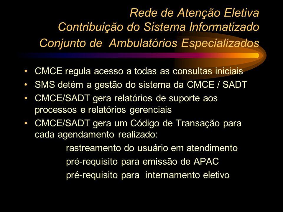 Rede de Atenção Eletiva Contribuição do Sistema Informatizado Conjunto de Ambulatórios Especializados