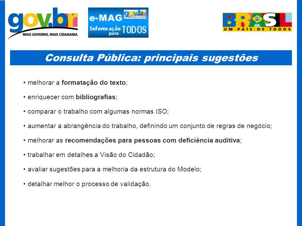 Consulta Pública: principais sugestões