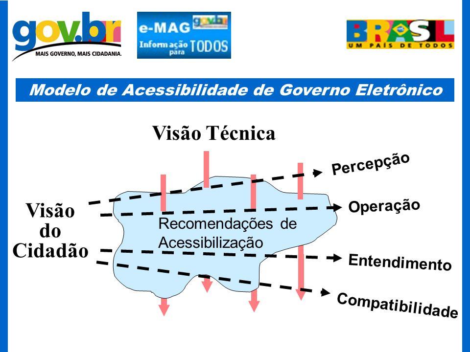 Modelo de Acessibilidade de Governo Eletrônico