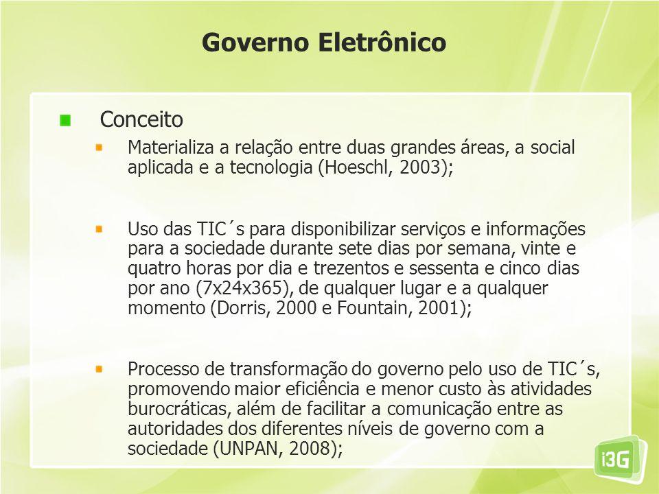 Governo Eletrônico Conceito