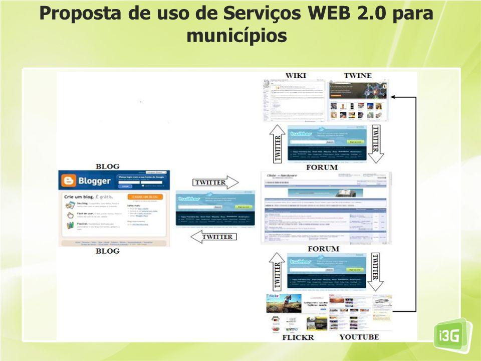 Proposta de uso de Serviços WEB 2.0 para municípios