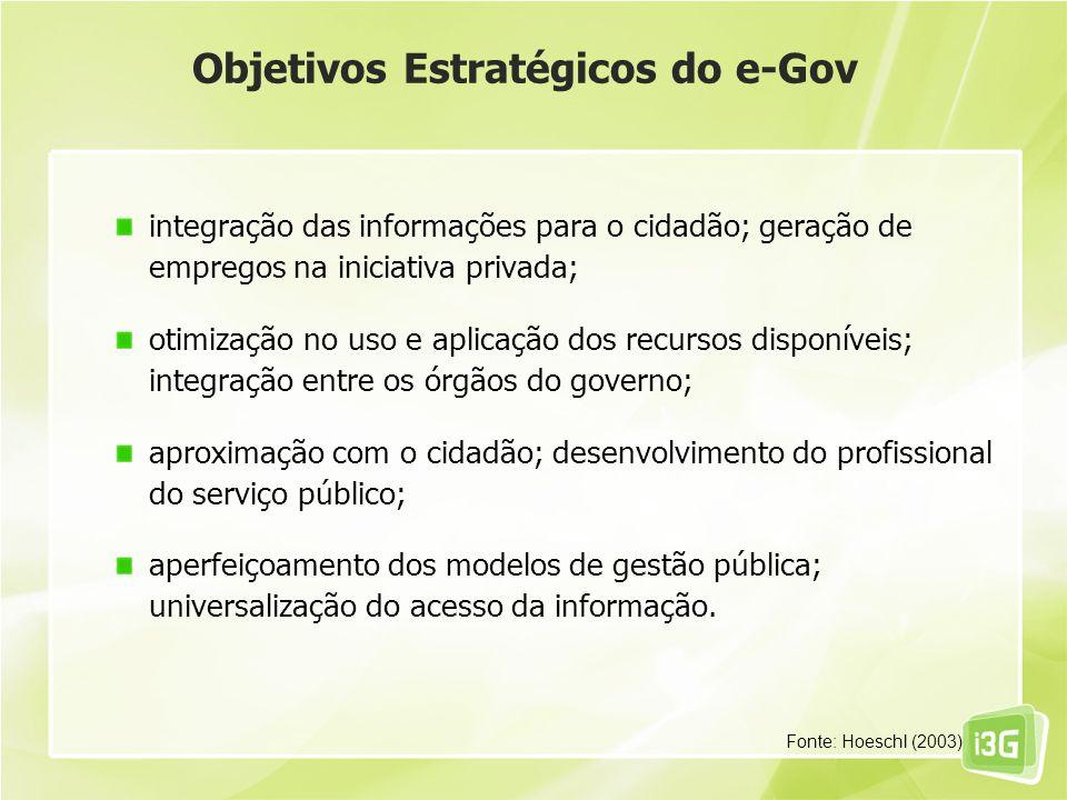 Objetivos Estratégicos do e-Gov