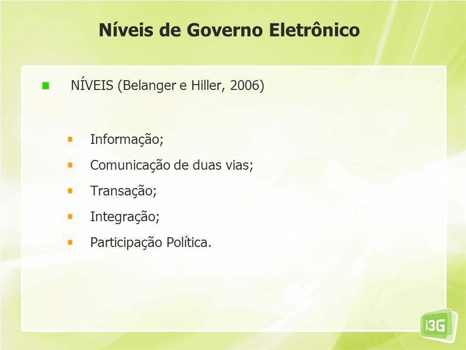 Níveis de Governo Eletrônico
