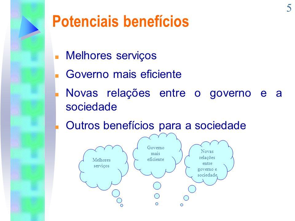 Potenciais benefícios