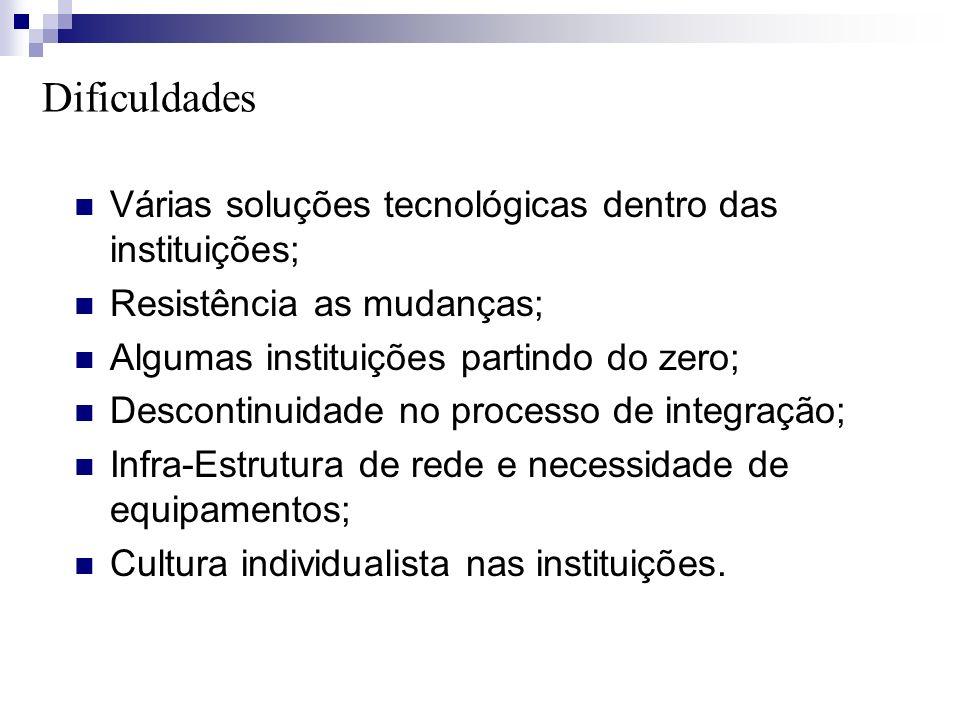 Dificuldades Várias soluções tecnológicas dentro das instituições;