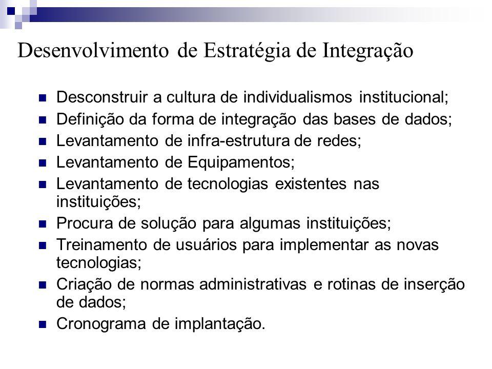 Desenvolvimento de Estratégia de Integração