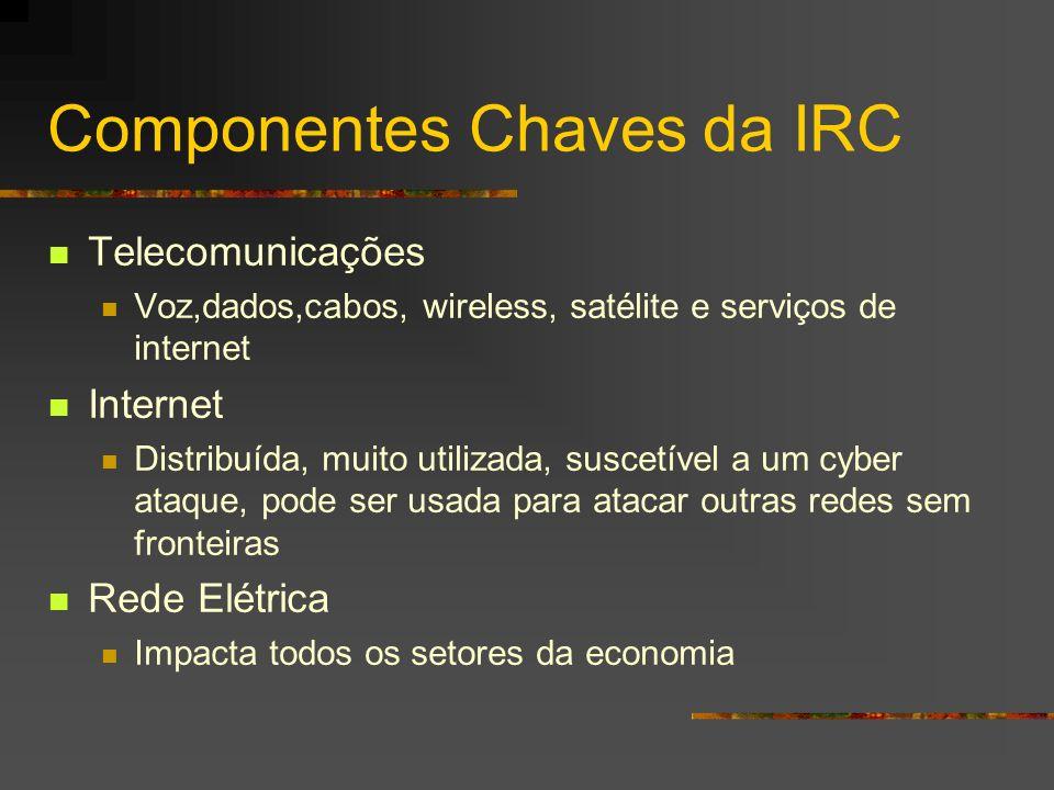 Componentes Chaves da IRC