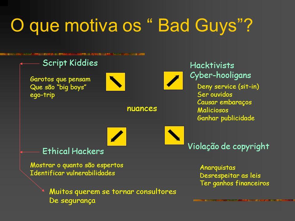 O que motiva os Bad Guys