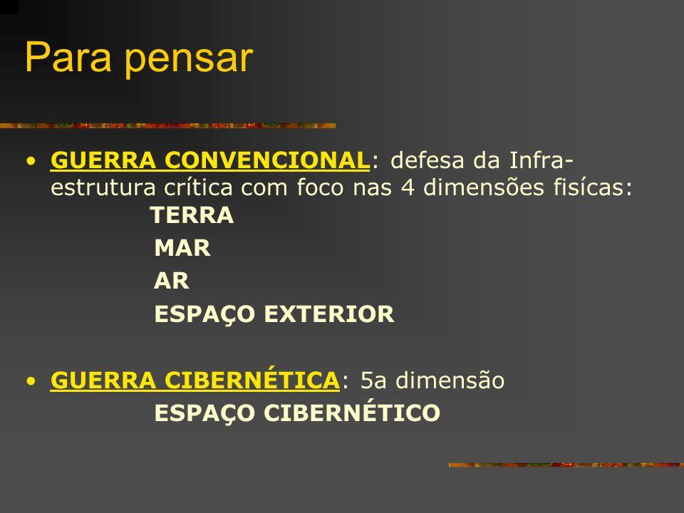 Para pensarGUERRA CONVENCIONAL: defesa da Infra- estrutura crítica com foco nas 4 dimensões fisícas: TERRA.