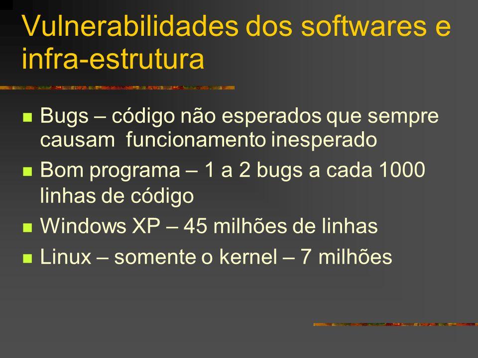 Vulnerabilidades dos softwares e infra-estrutura