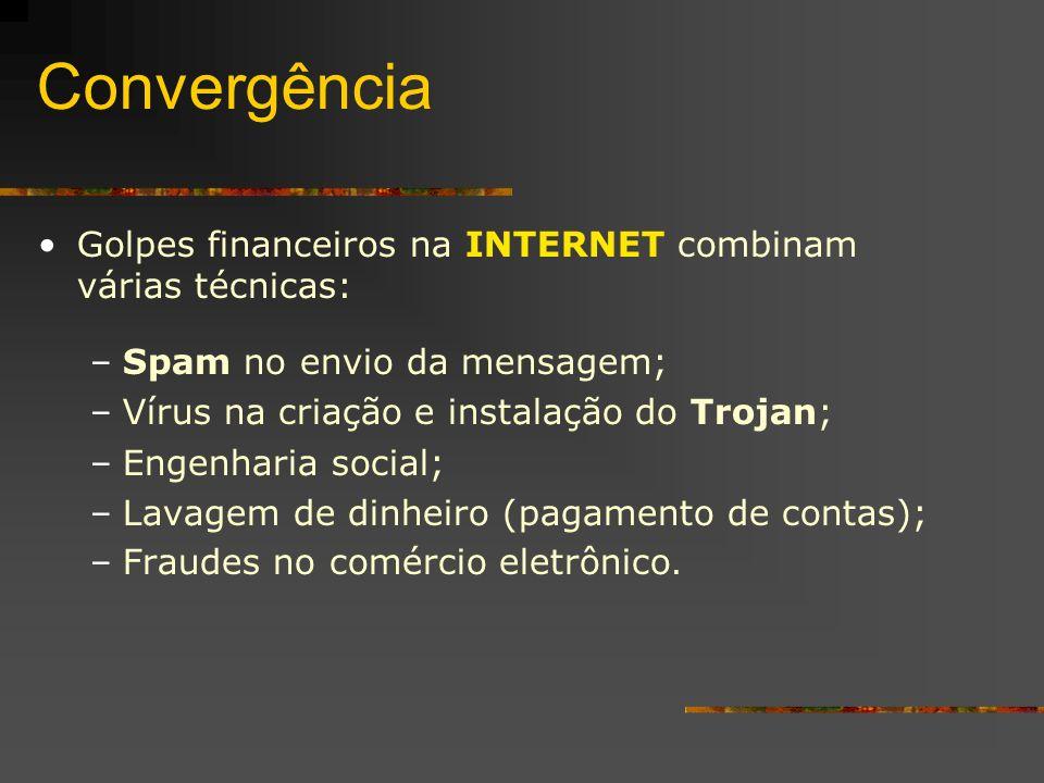 Convergência Golpes financeiros na INTERNET combinam várias técnicas: