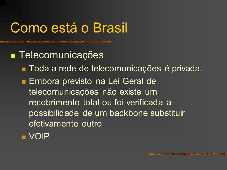 Como está o Brasil Telecomunicações