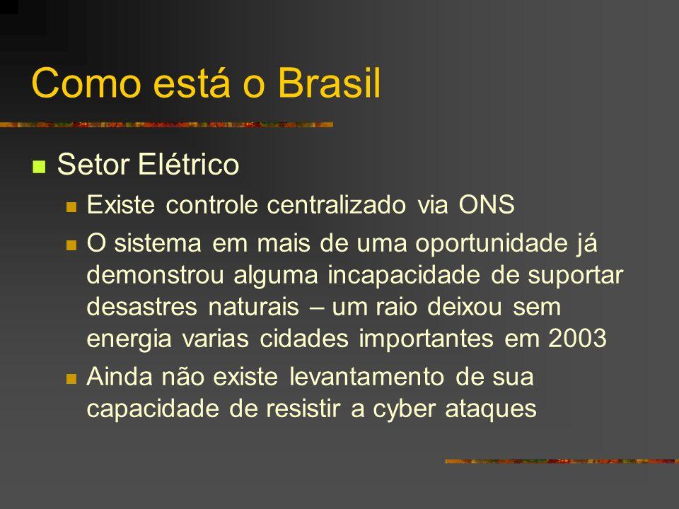 Como está o Brasil Setor Elétrico Existe controle centralizado via ONS