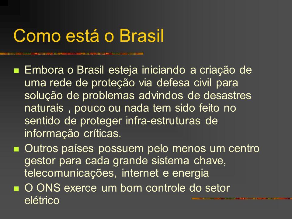 Como está o Brasil