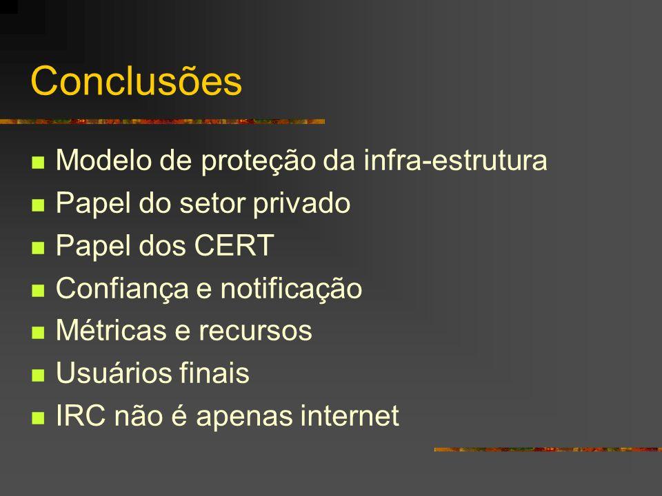 Conclusões Modelo de proteção da infra-estrutura