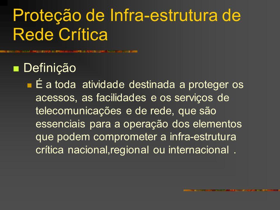 Proteção de Infra-estrutura de Rede Crítica