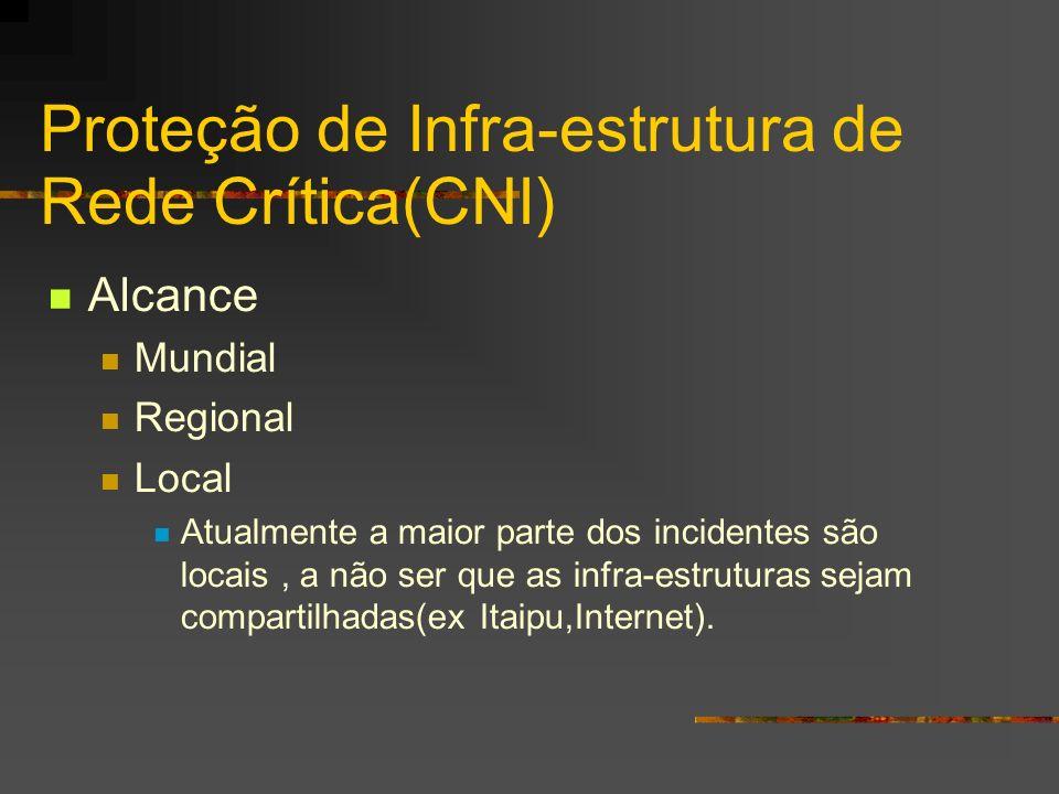 Proteção de Infra-estrutura de Rede Crítica(CNI)