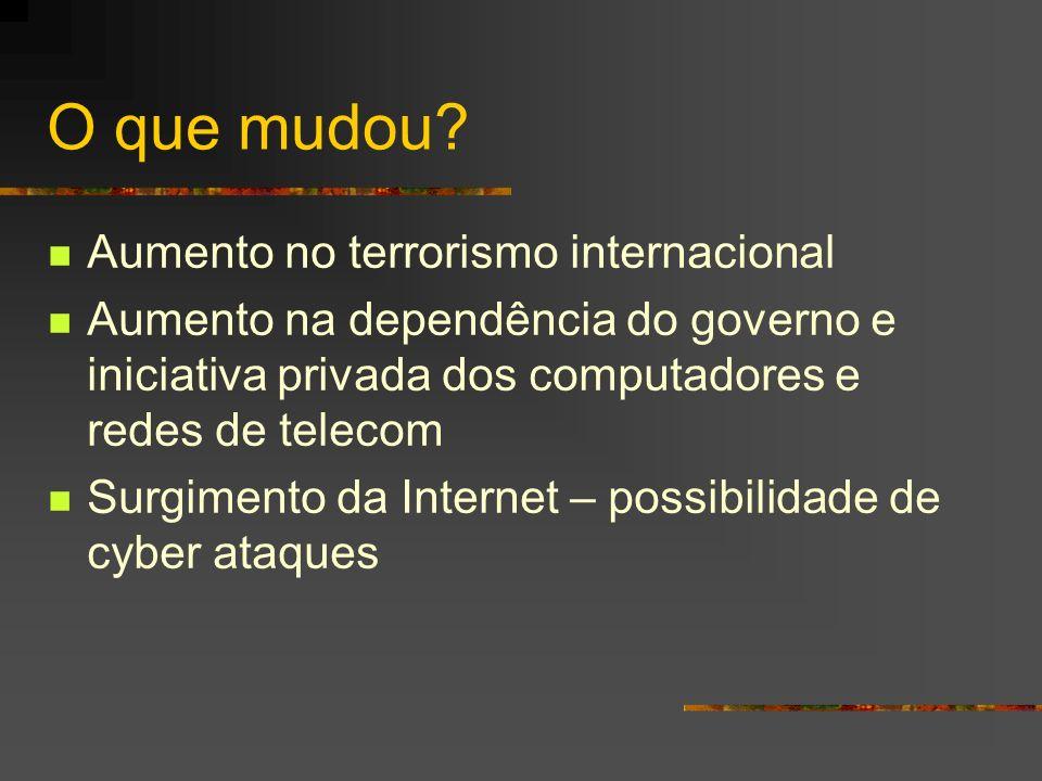 O que mudou Aumento no terrorismo internacional