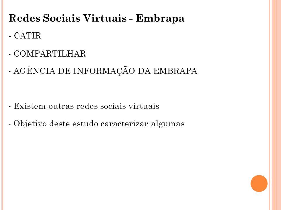 Redes Sociais Virtuais - Embrapa