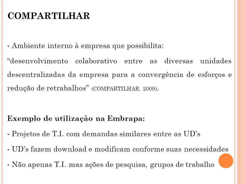 COMPARTILHAR Ambiente interno à empresa que possibilita: