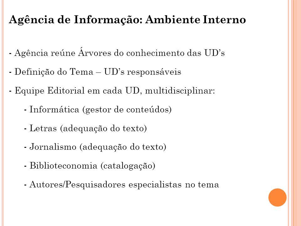 Agência de Informação: Ambiente Interno