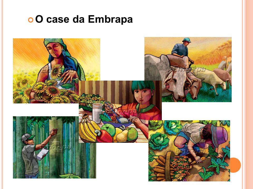 O case da Embrapa