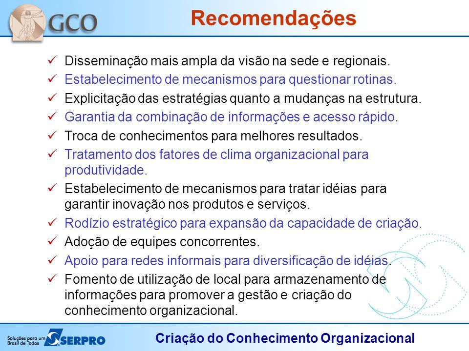 Recomendações Disseminação mais ampla da visão na sede e regionais.
