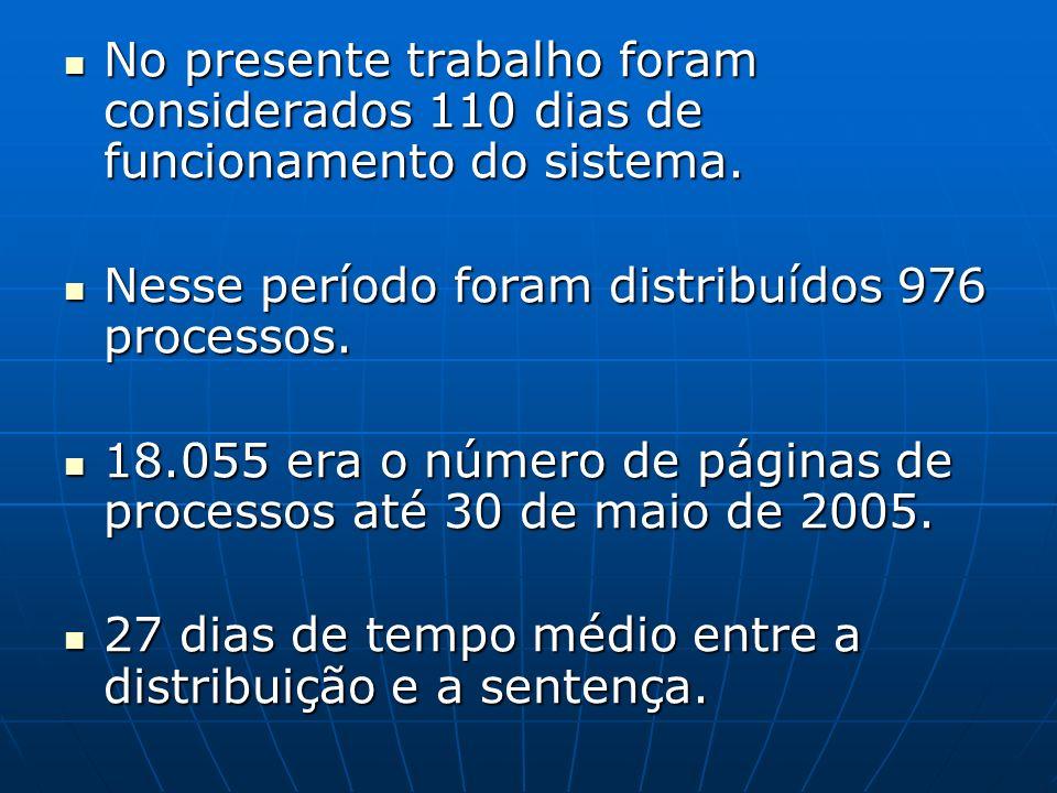 No presente trabalho foram considerados 110 dias de funcionamento do sistema.