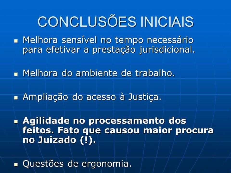 CONCLUSÕES INICIAISMelhora sensível no tempo necessário para efetivar a prestação jurisdicional. Melhora do ambiente de trabalho.