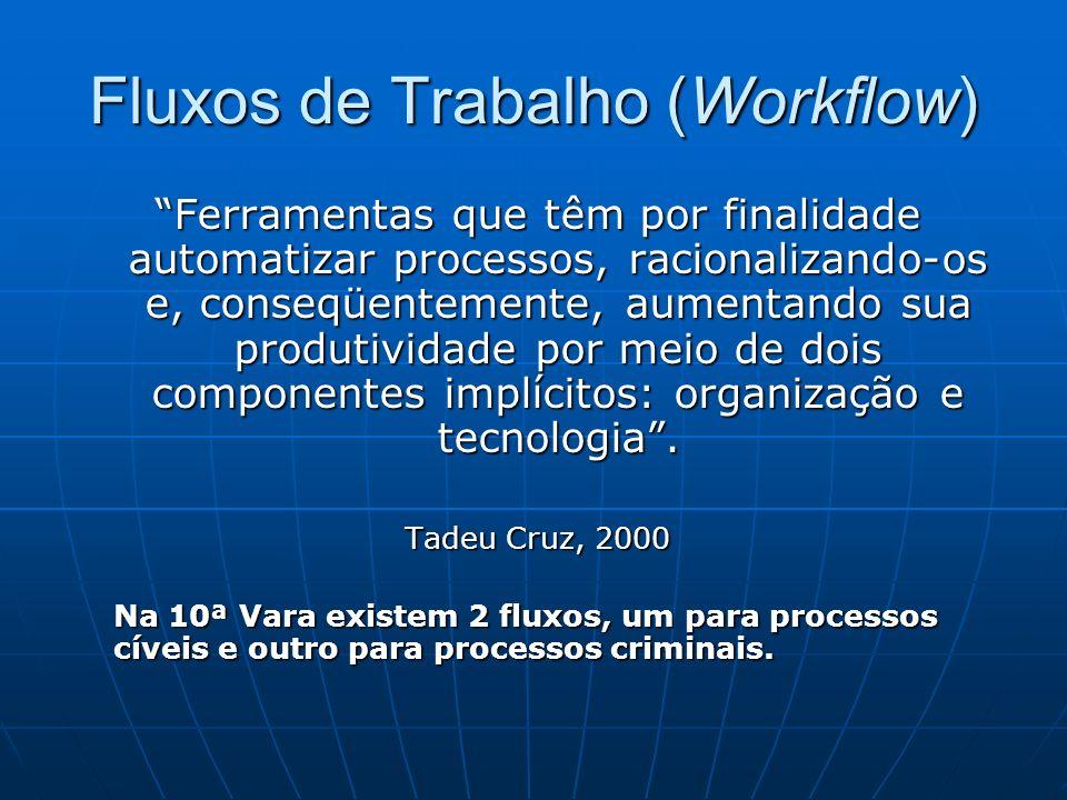 Fluxos de Trabalho (Workflow)