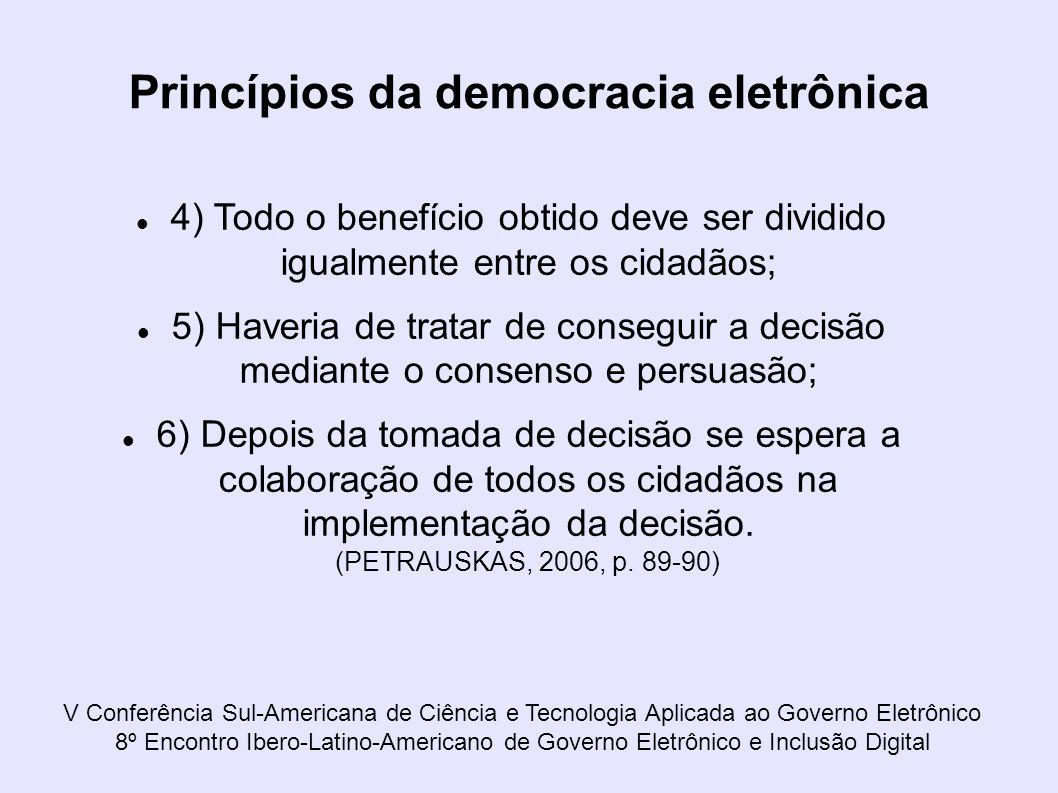 Princípios da democracia eletrônica