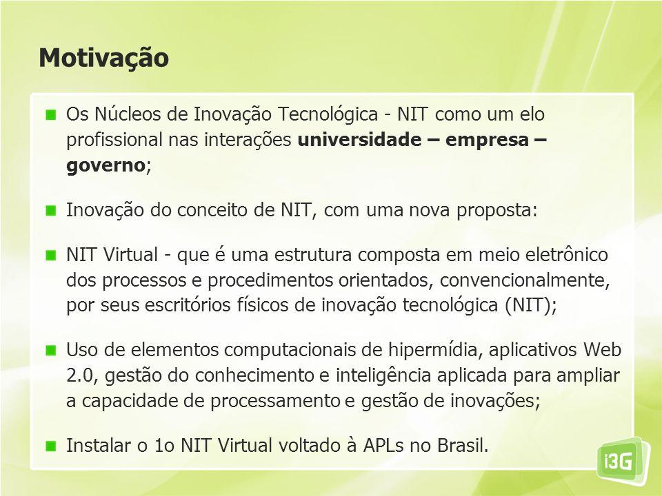 Motivação Os Núcleos de Inovação Tecnológica - NIT como um elo profissional nas interações universidade – empresa – governo;