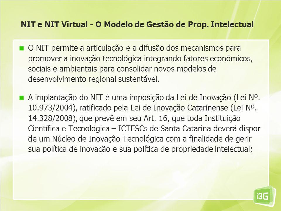 NIT e NIT Virtual - O Modelo de Gestão de Prop. Intelectual
