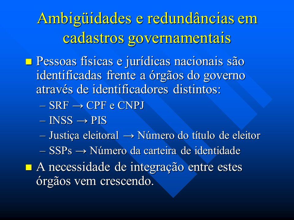 Ambigüidades e redundâncias em cadastros governamentais