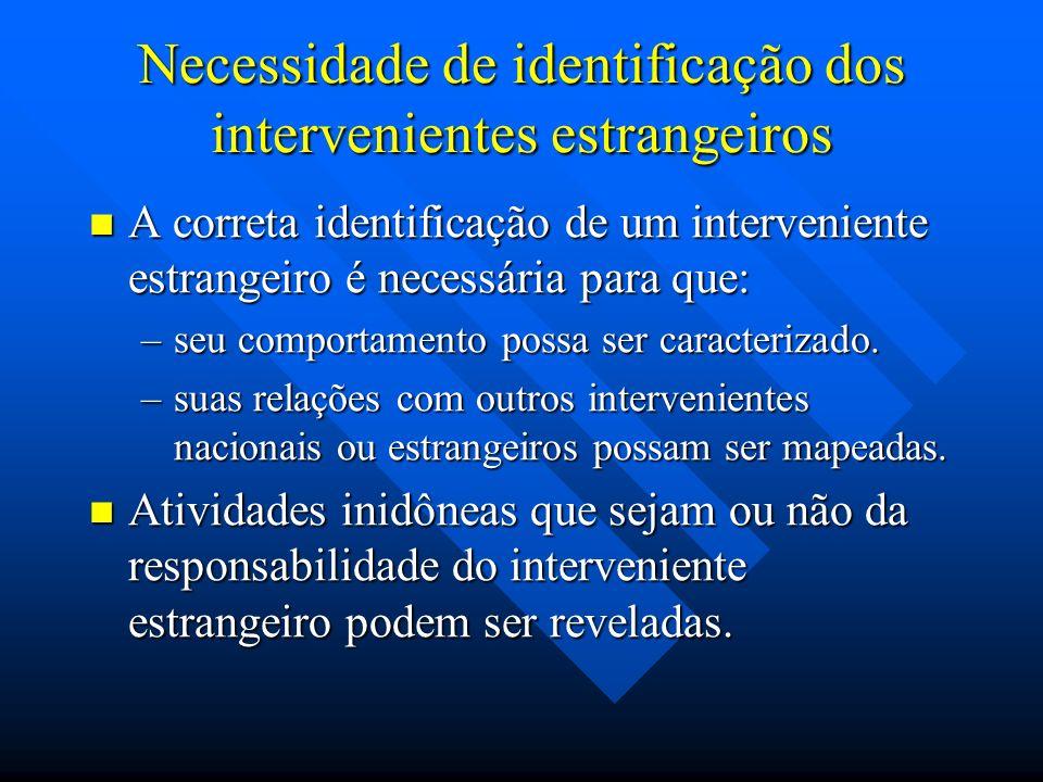 Necessidade de identificação dos intervenientes estrangeiros
