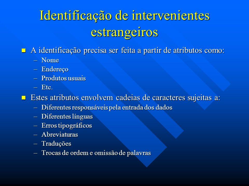 Identificação de intervenientes estrangeiros