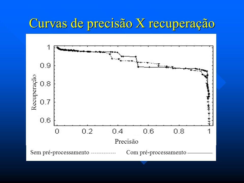 Curvas de precisão X recuperação